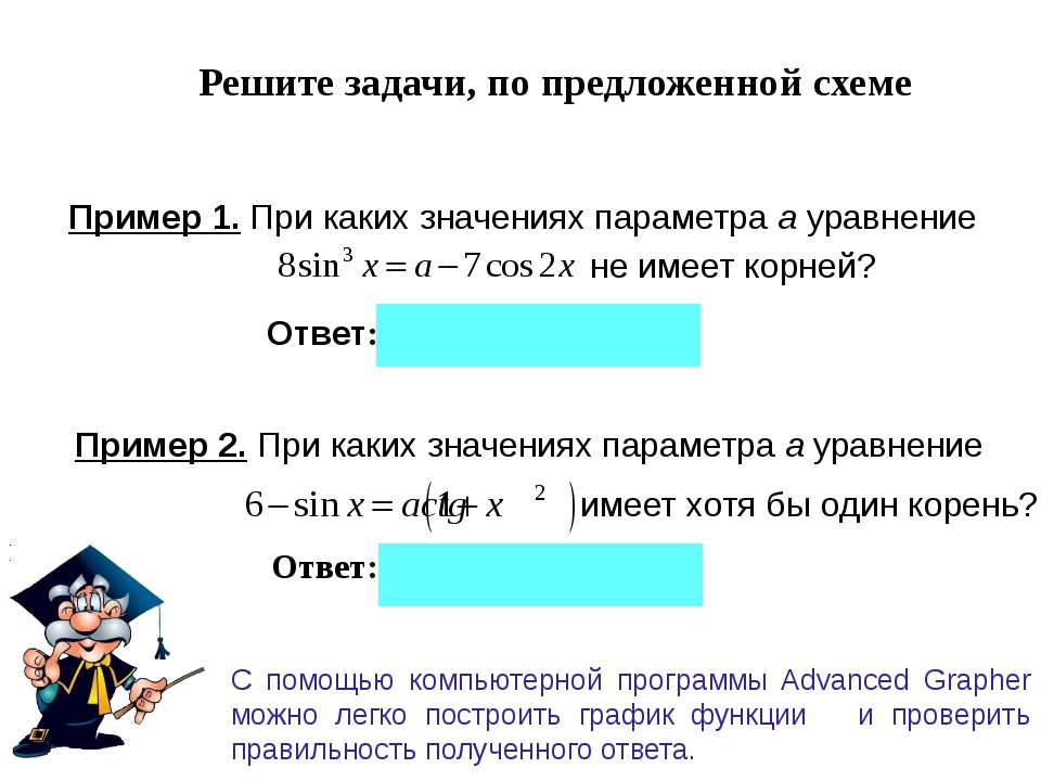 Решите задачи, по предложенной схеме Пример 1. При каких значениях параметра...