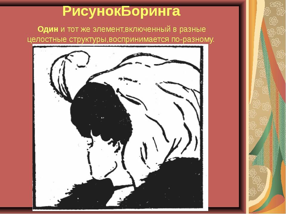РисунокБоринга Один и тот же элемент,включенный в разные целостные структуры,...