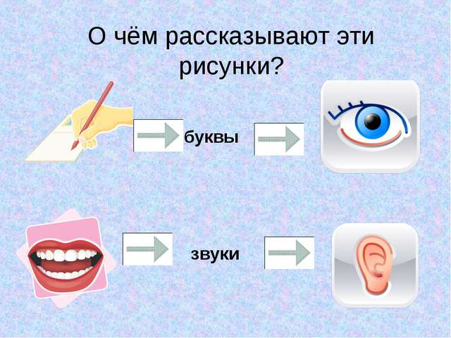 О чём рассказывают эти рисунки? звуки буквы