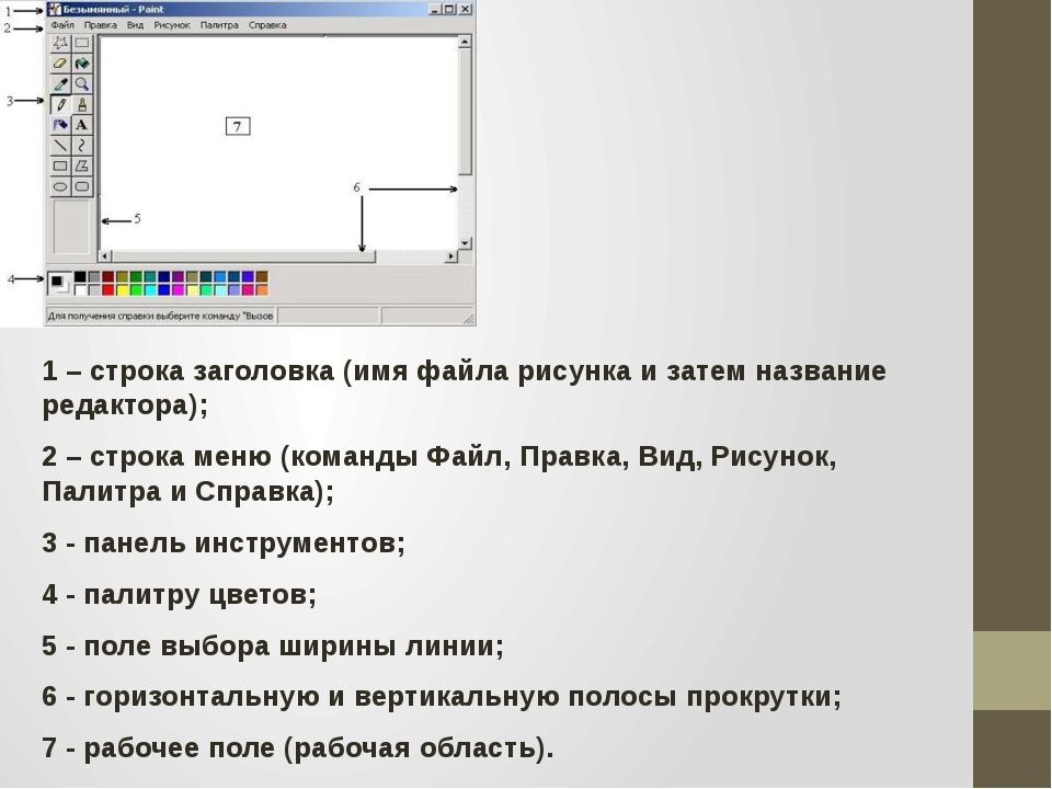 1 – строка заголовка (имя файла рисунка и затем название редактора); 2 – стр...