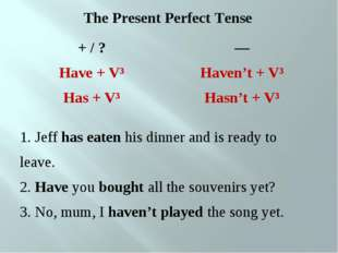 The Present Perfect Tense	 + / ? Have + V³ Has + V³	— Haven't + V³ Hasn't + V