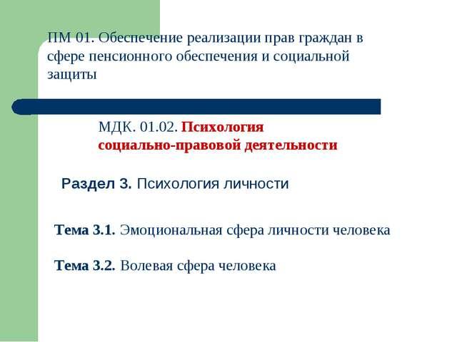 ПМ 01. Обеспечение реализации прав граждан в сфере пенсионного обеспечения и...
