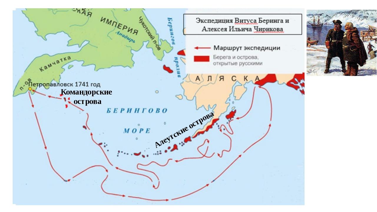 Командорские острова Алеутские острова