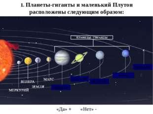 1. Планеты-гиганты и маленький Плутон расположены следующим образом: НЕПТУН У