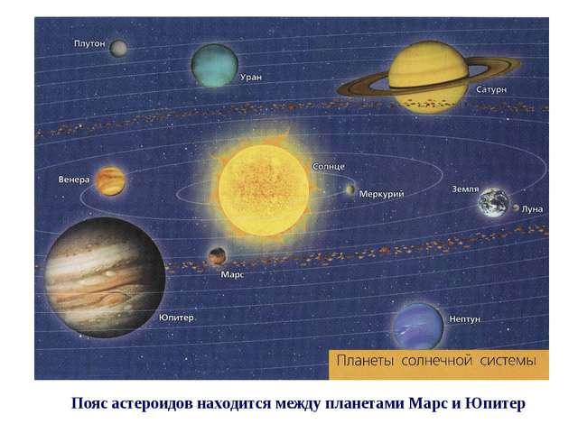 Пояс астероидов находится между планетами Марс и Юпитер