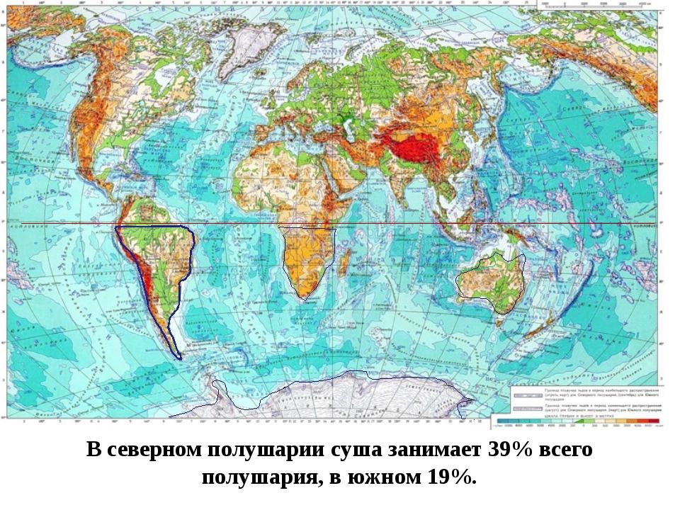 В северном полушарии суша занимает 39% всего полушария, в южном 19%.