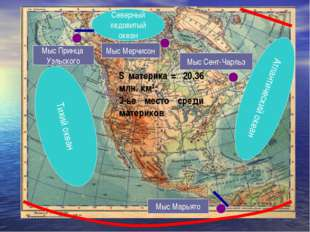 Тихий океан Атлантический океан Северный ледовитый океан S материка = 20,36 м