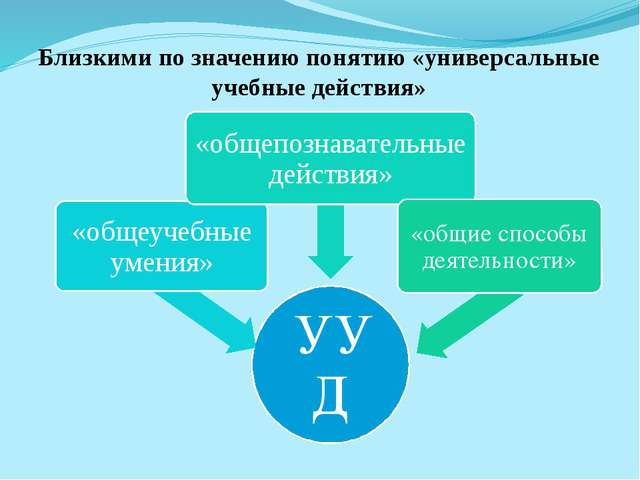 Близкими по значению понятию «универсальные учебные действия»