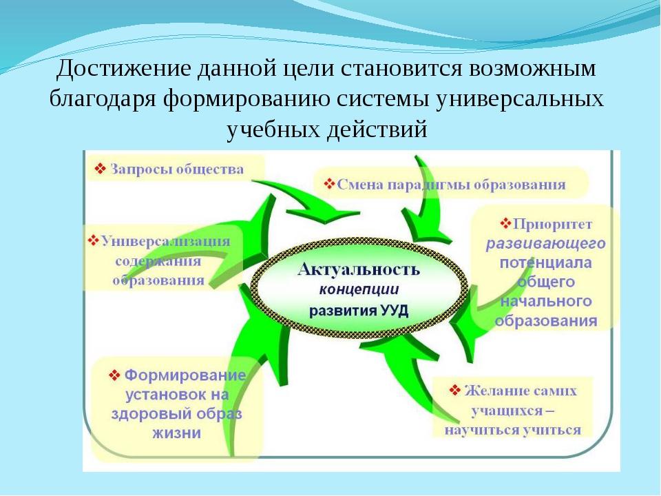 Достижение данной цели становится возможным благодаря формированию системы ун...
