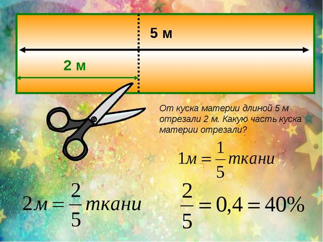 От куска материи длиной 5 м отрезали 2 м. Какую часть куска материи отрезали?
