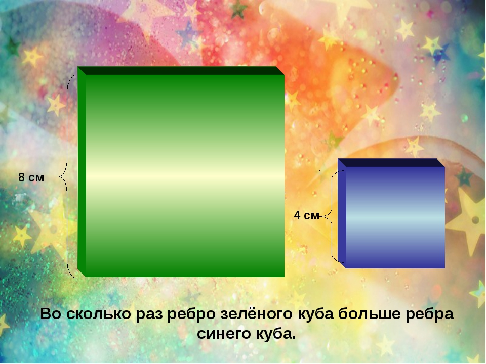 4 см 8 см Во сколько раз ребро зелёного куба больше ребра синего куба.