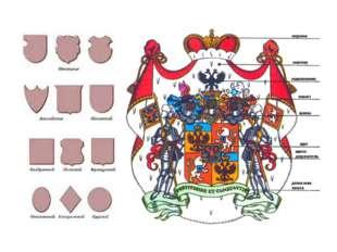 Очертания полного герба как бы повторяли фигуру человека, но со временем оста