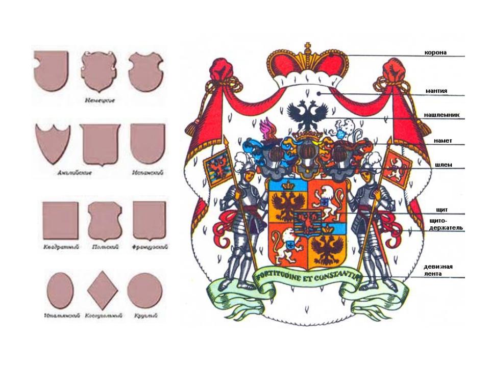 Очертания полного герба как бы повторяли фигуру человека, но со временем оста...