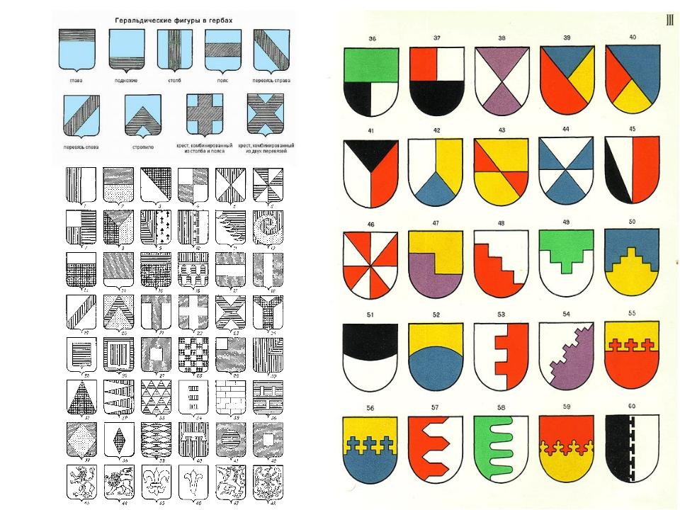 Щит – основа герба. Он имеет определенную традиционную форму и размер. Самые...