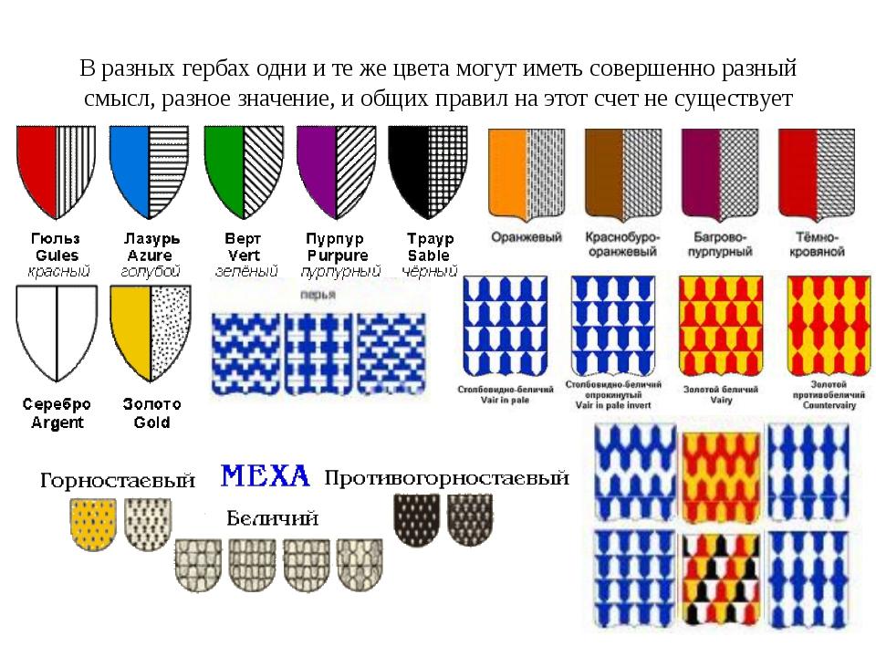 В разных гербах одни и те же цвета могут иметь совершенно разный смысл, разно...