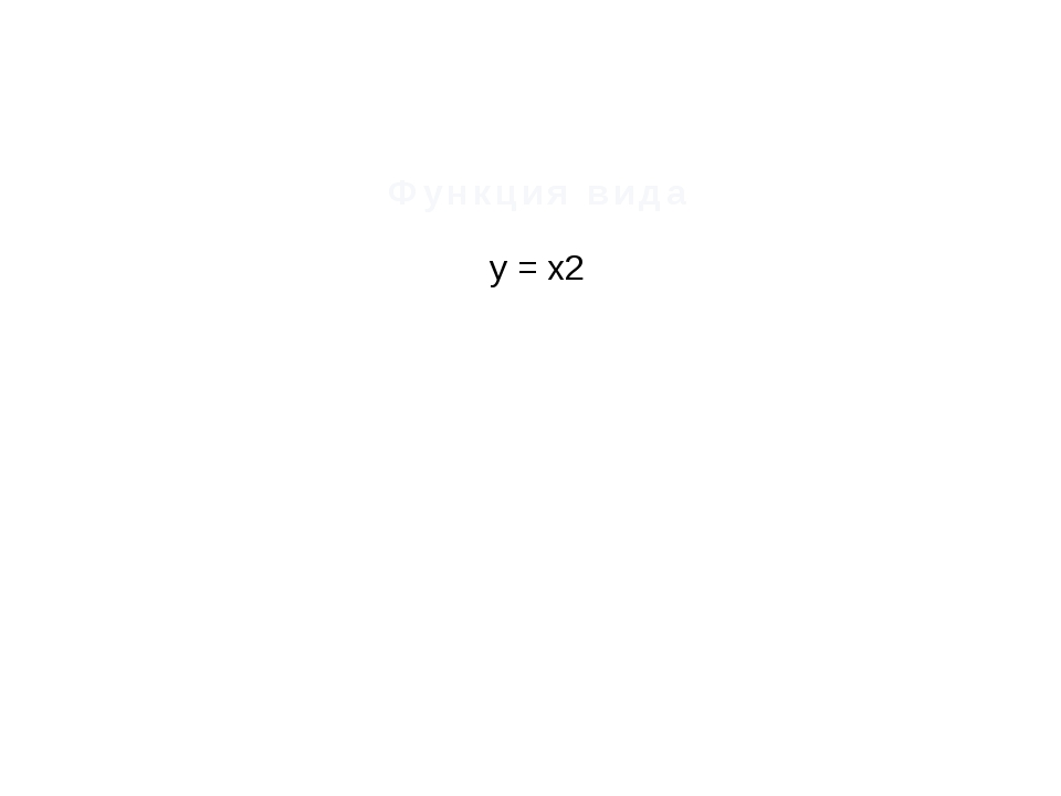 Функция вида y = x2