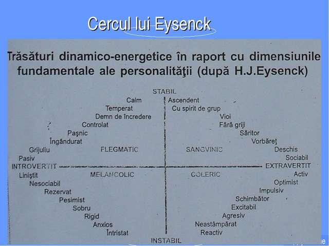 Cercul lui Eysenck содержание
