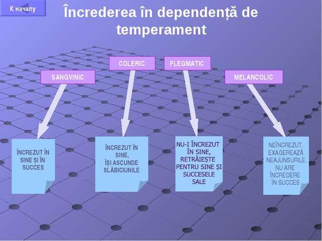 Încrederea în dependență de temperament SANGVINIC COLERIC FLEGMATIC MELANCOLI...