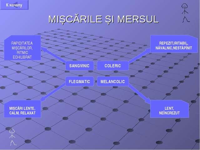MIȘCĂRILE ȘI MERSUL SANGVINIC COLERIC FLEGMATIC MELANCOLIC REPEZIT,IRITABIL,...