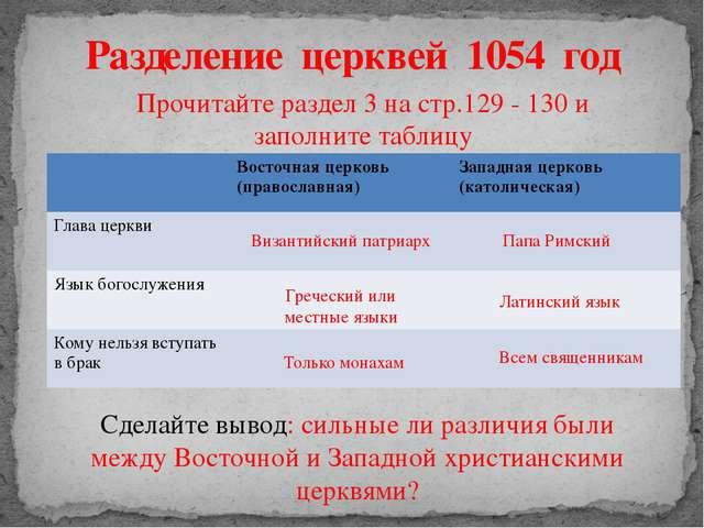 Разделение церквей 1054 год Прочитайте раздел 3 на стр.129 - 130 и заполните...