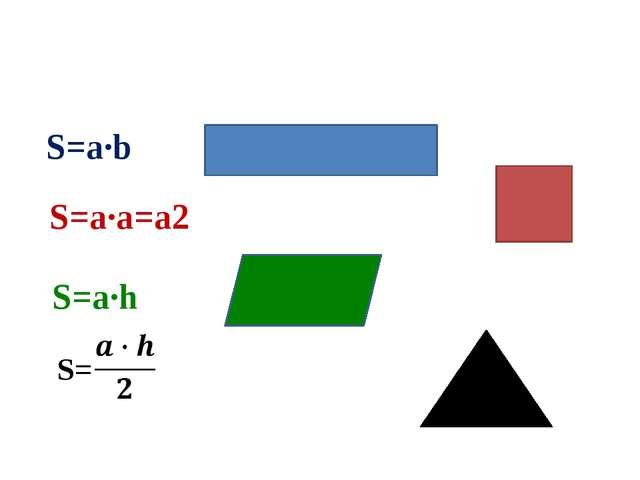 S=a∙b S=a∙a=a2 S=a∙h S=