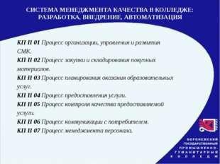 КП II 01 Процесс организации, управления и развития СМК. КП II 02 Процесс зак
