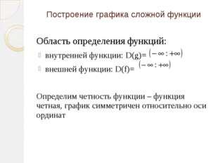 Построение графика сложной функции Область определения функций: внутренней фу