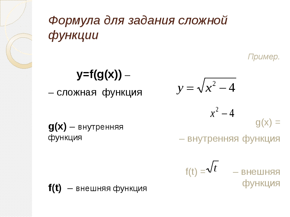 Формула для задания сложной функции y=f(g(x)) – – сложная функция g(x) – внут...