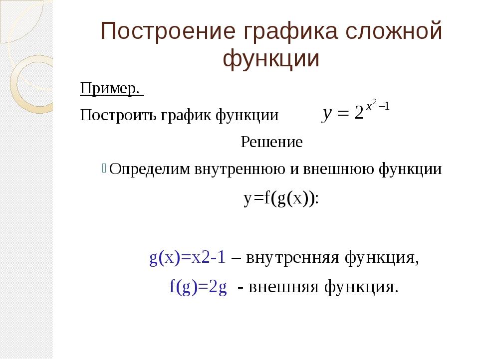 Построение графика сложной функции Пример. Построить график функции Решение О...