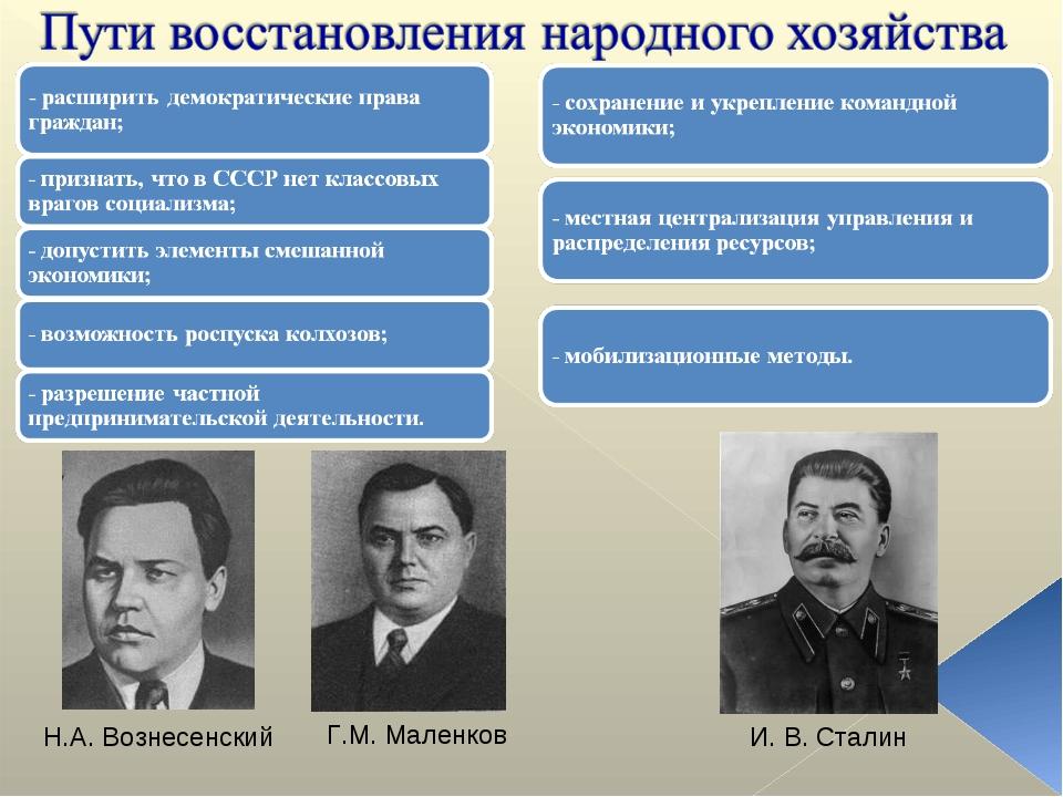 Н.А. Вознесенский Г.М. Маленков И. В. Сталин