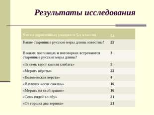 Результаты исследования Число опрошенных учащихся 5-х классов 54 Какие стар