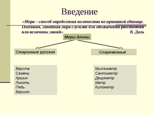 «Мера – способ определения количества по принятой единице. Погонная, линейна...