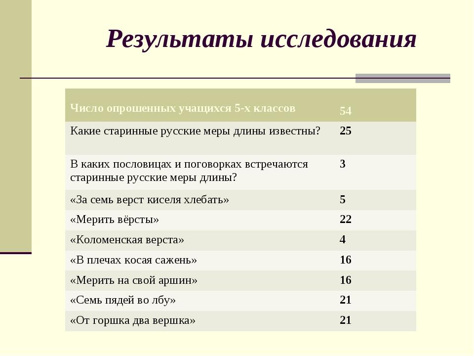 Результаты исследования Число опрошенных учащихся 5-х классов 54 Какие стар...