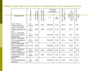 Общая характеристика установок замедленного коксования в России