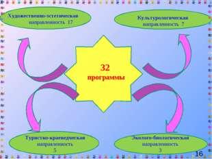 32 программы Художественно-эстетическая направленность 17 Культурологическая