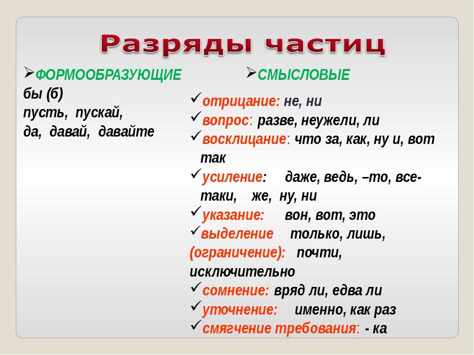Служебные части речи - русский язык без проблем