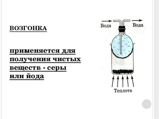 ВОЗГОНКА применяется для получения чистых веществ - серы или йода