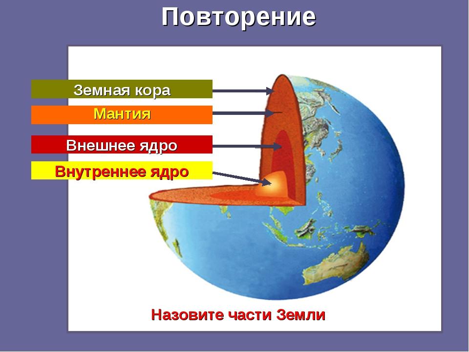 Повторение Земная кора Мантия Внешнее ядро Внутреннее ядро Назовите части Зе...