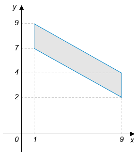http://ege.yandex.ru/media/08_math_III_3.png