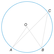 http://ege.yandex.ru/media/math_I_6_2.png