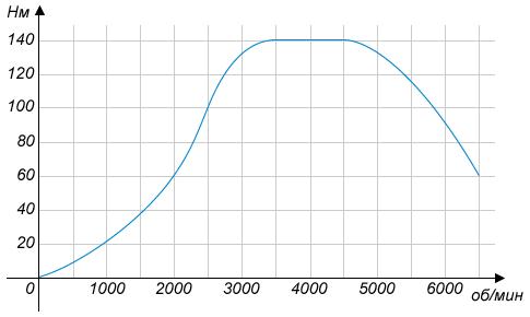 http://ege.yandex.ru/media/math_II_2_new.png