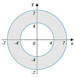 http://ege.yandex.ru/media/11_math_VII_3.png