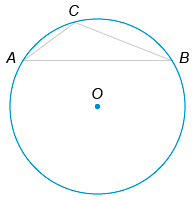 http://ege.yandex.ru/media/math_21_6_2.png