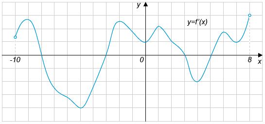 http://ege.yandex.ru/media/math_17_8_2.png