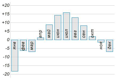 http://ege.yandex.ru/media/math_I_2.png