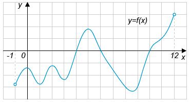 http://ege.yandex.ru/media/math_20_8_2.png