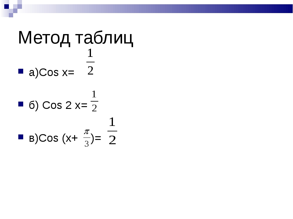 Метод таблиц а)Cos x= б) Cos 2 x= в)Cos (x+ )=