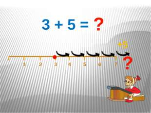 3 + 5 = ? ? +5 1 5 6 7 2 3 4