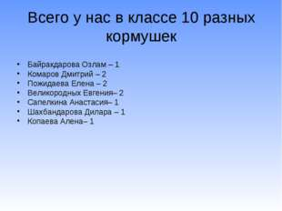Всего у нас в классе 10 разных кормушек Байракдарова Озлам – 1 Комаров Дмитри