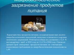 Микробиологическое загрязнение продуктов питания Характеристика продуктов п